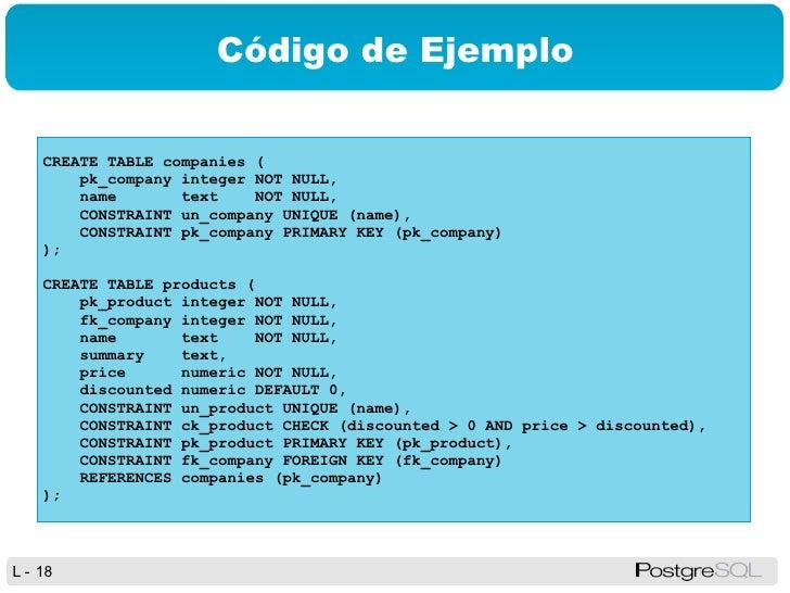 postgresql create table unique constraint example