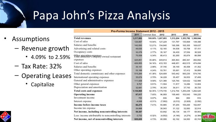 income statement analysis od dominos example