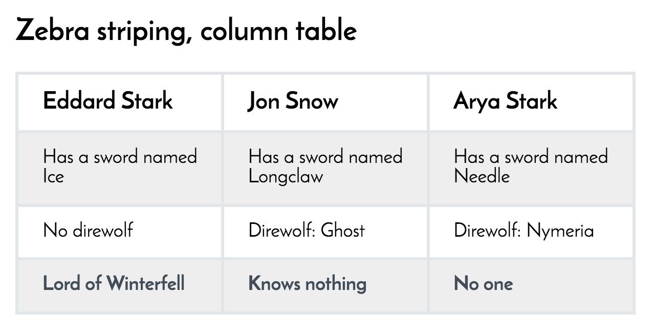 html table with css example