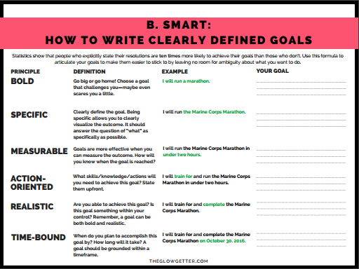 how to define goal using smart acronym example