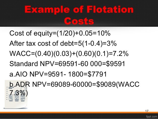 cost of equity wacc example