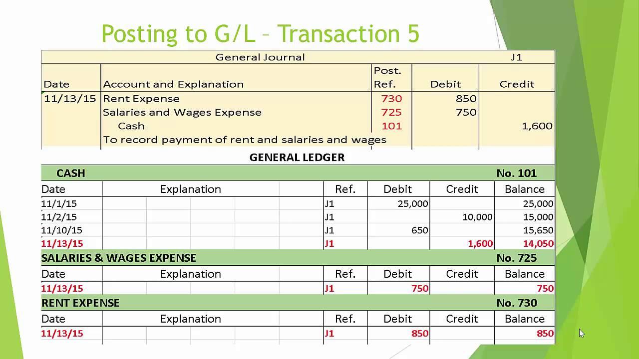 general ledger example grade 9
