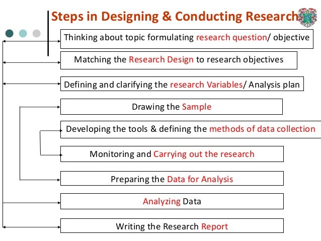 example of methodology in report writing