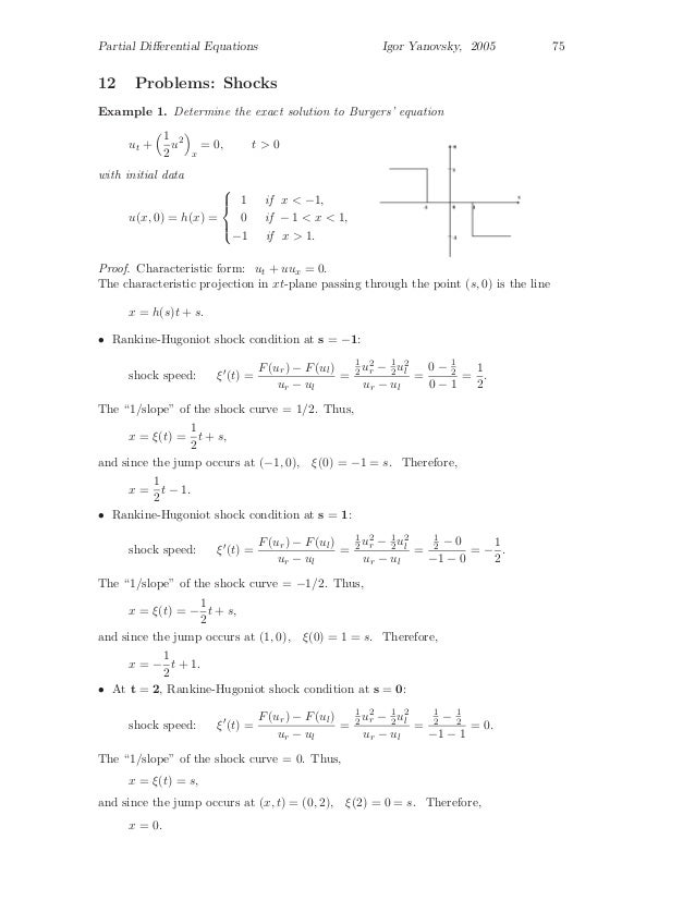 fourier transform example problems and solutions