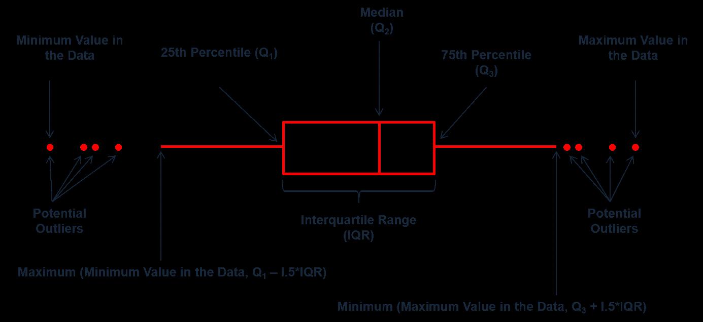 factor analysis with spss example interpretation