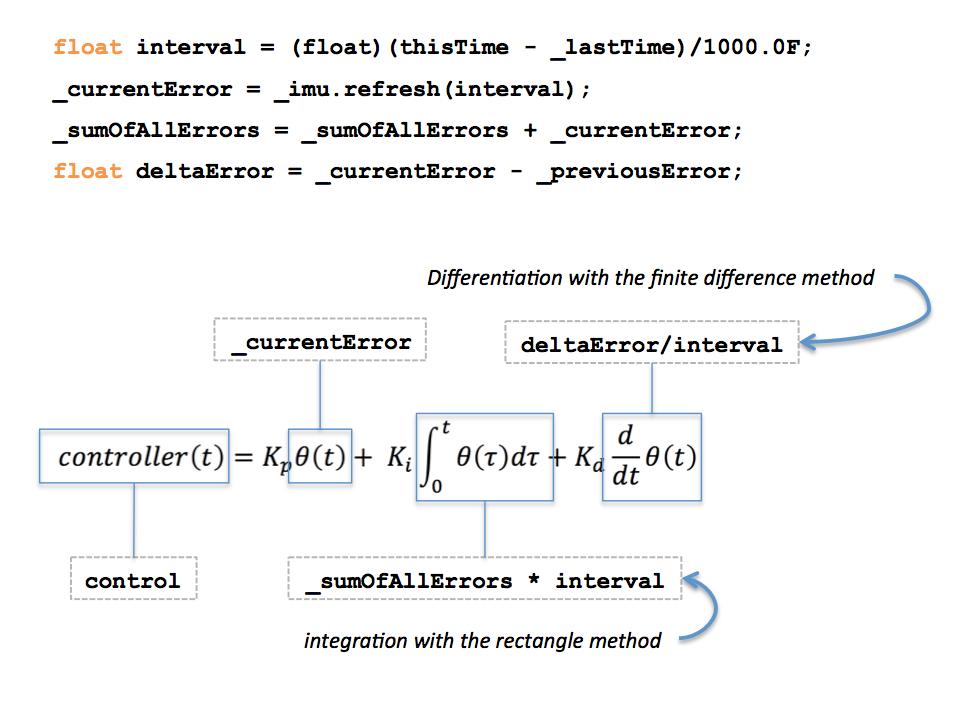pid controller c code example