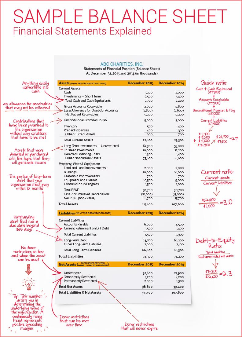 financial balance sheet example myob