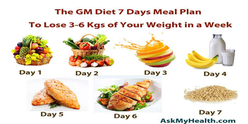 example diet to get 56 grams of protein daily