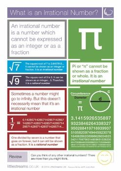 what is an example of a negative irrational number