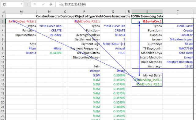 interest rate swap example in excel