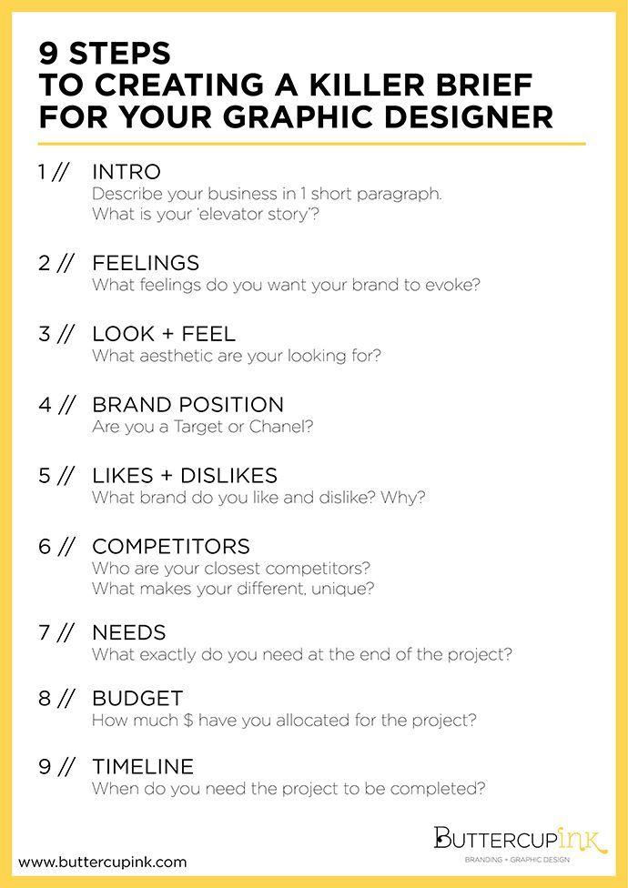graphic design client brief example