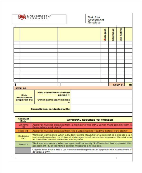 task based risk assessment example