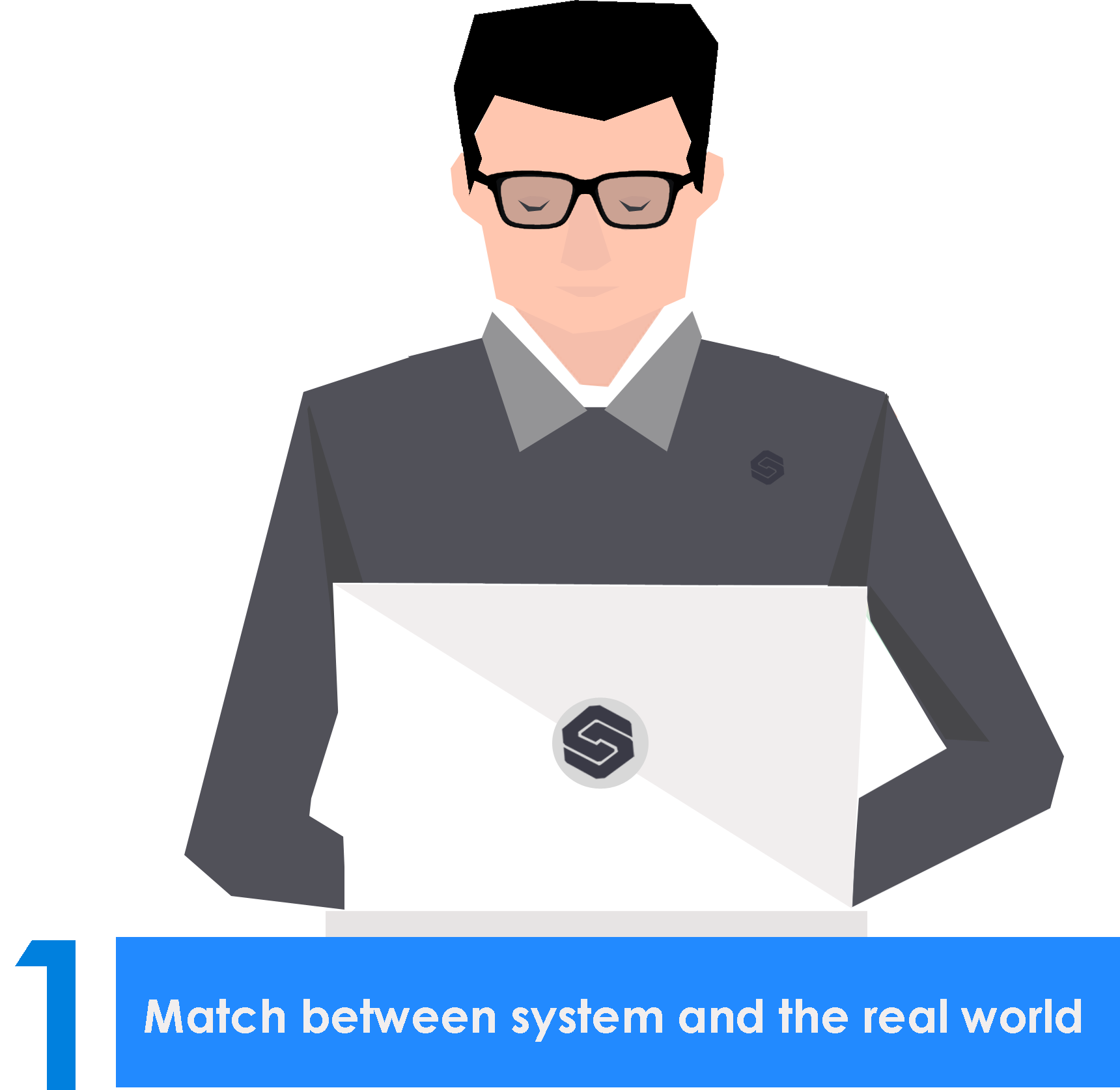 match between system and the real world example