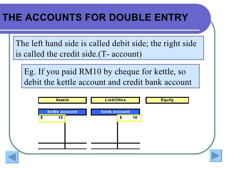 example double entry bookkeeping system