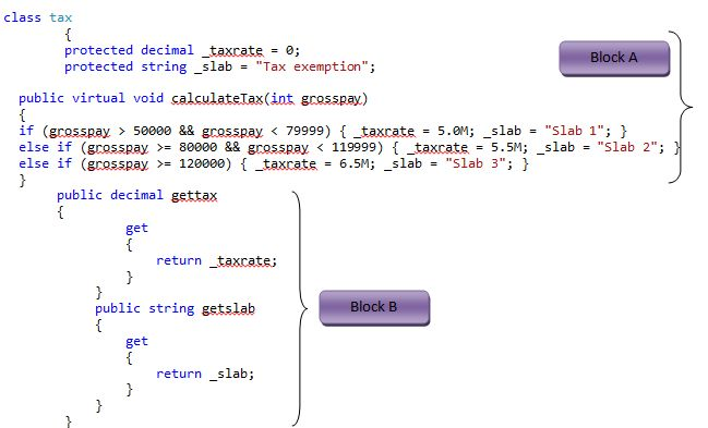 virtual class in c# with example