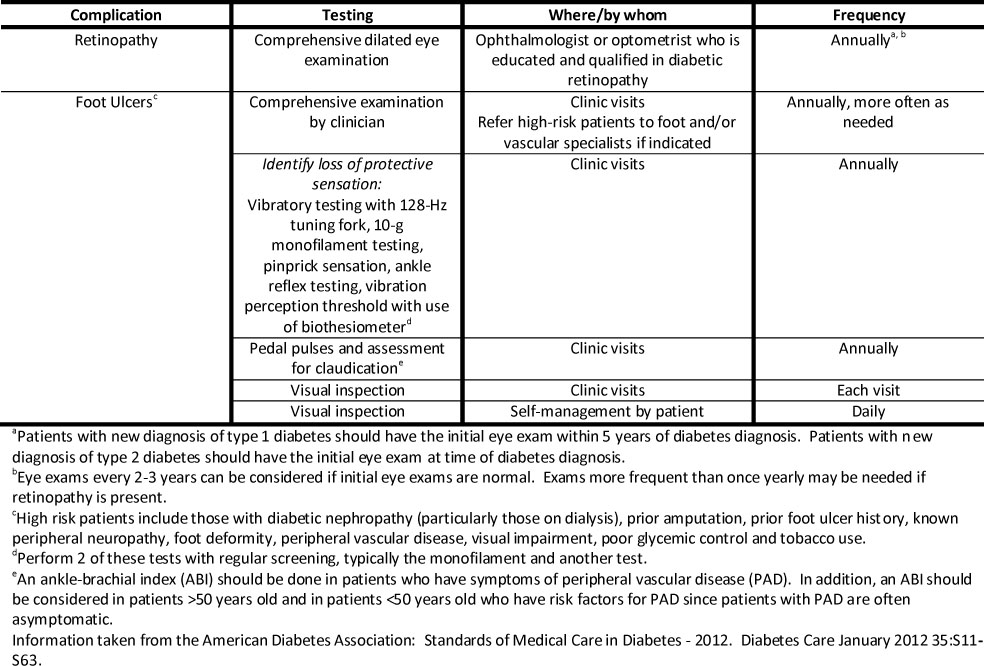 example of blood results kidney funtion