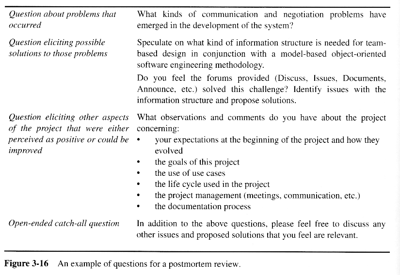 example of a company issue resolved by communication