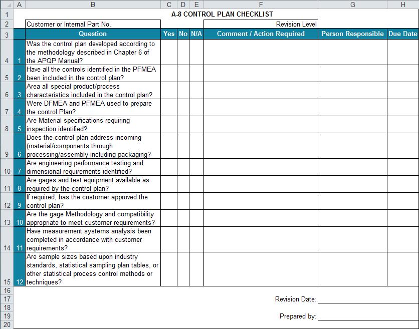 customer billing control checklist example