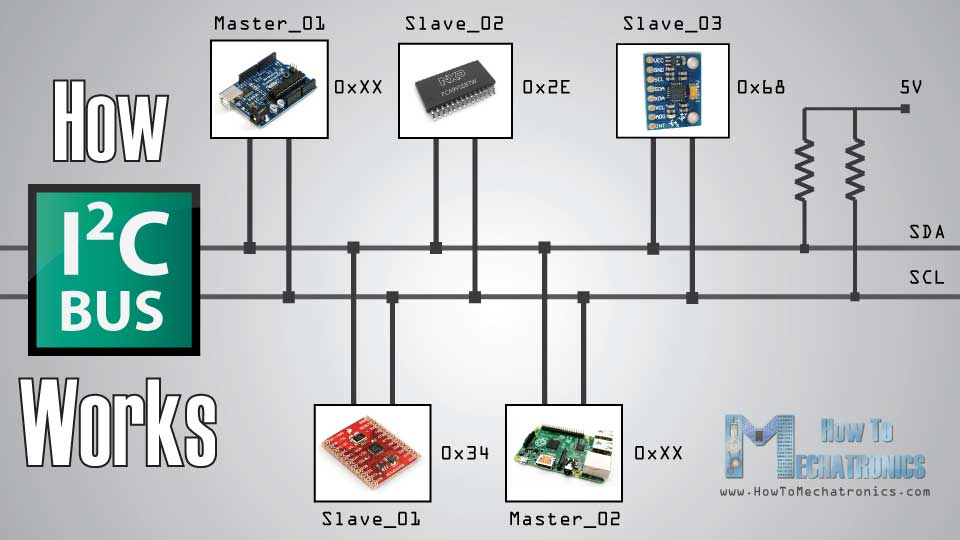 nrf24l01 example code using 2 led