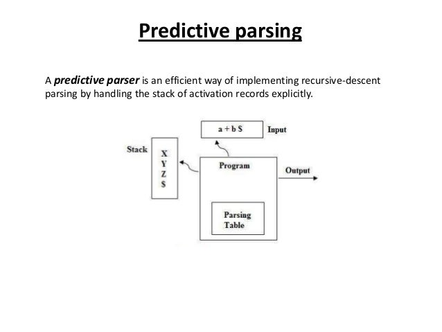 recursive descent parser with backtracking example