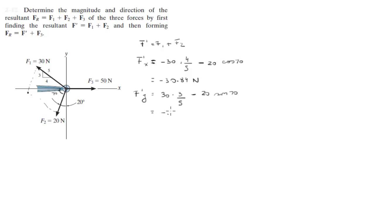 concurrent force system example problems