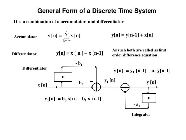 convolution example in signal and system