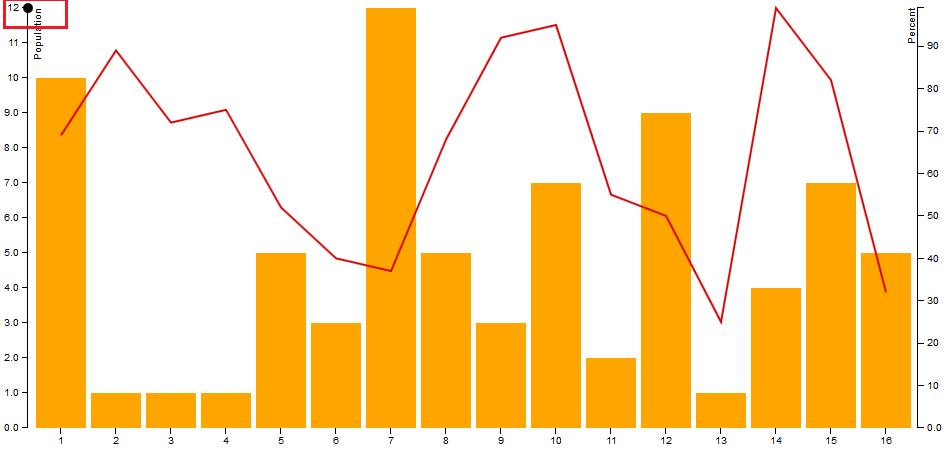 d3 horizontal bar chart example