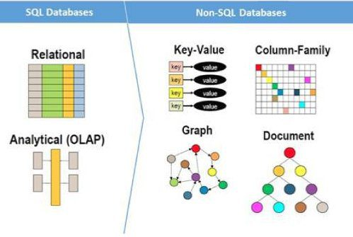 different types of keys in sql with example