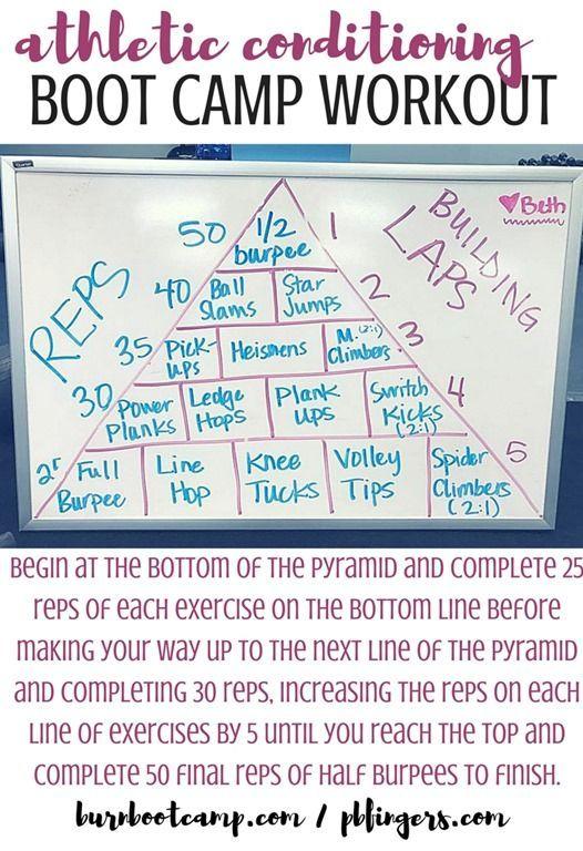 elite athlete training program example