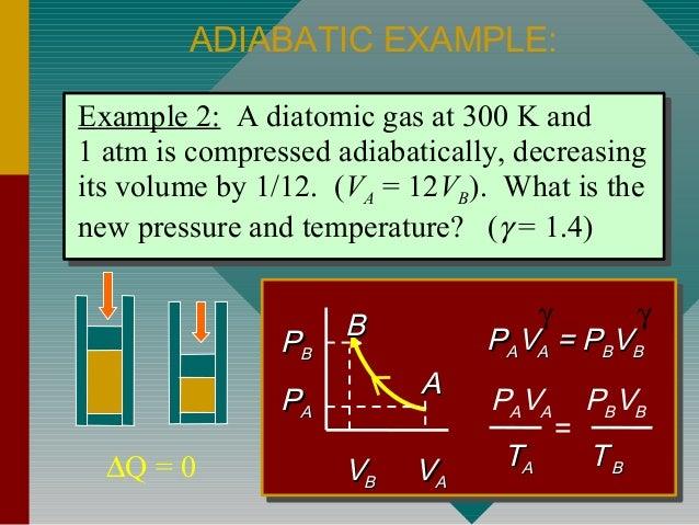 example of an adiabatic process