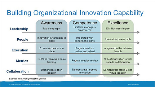 example of collaboration between two or more organizations