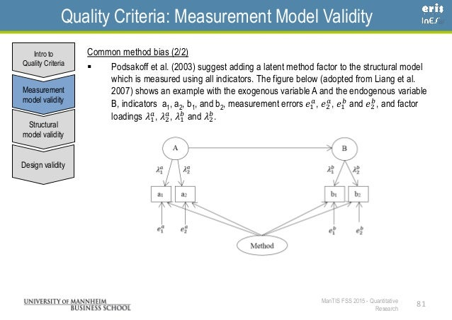 example of exogenous variable in research