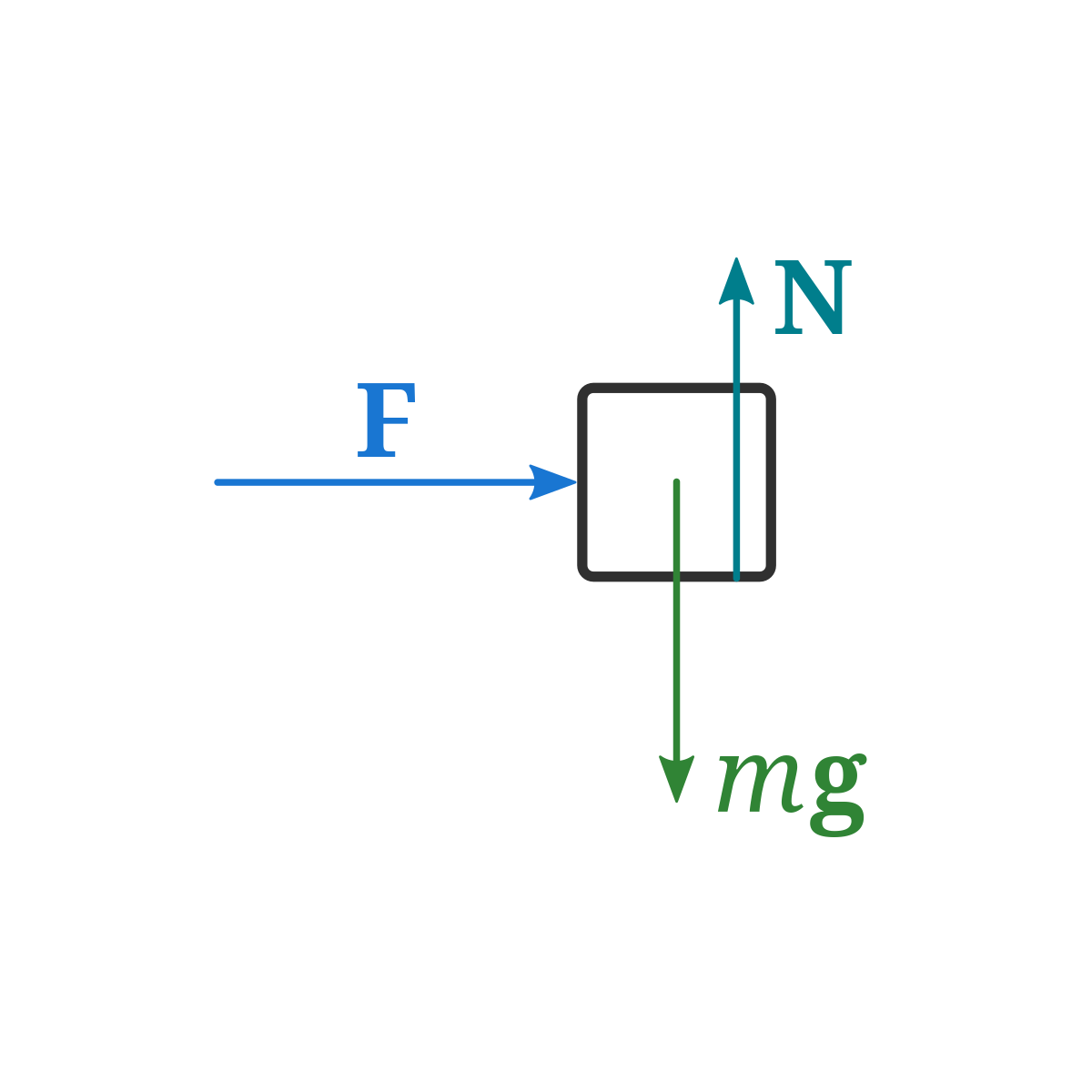 example of free body diagram