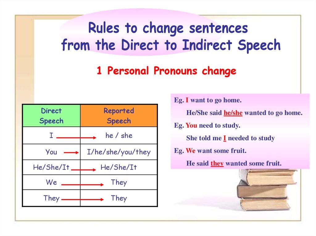 example of product presentation speech