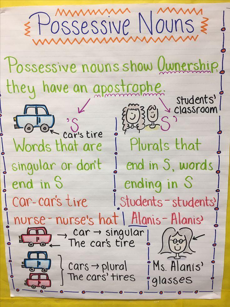 an example of a possessive noun
