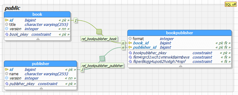jpa one to many mapping example