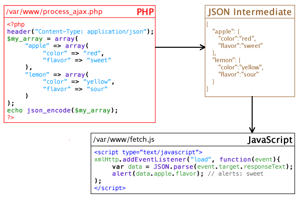 jquery autocomplete json example php