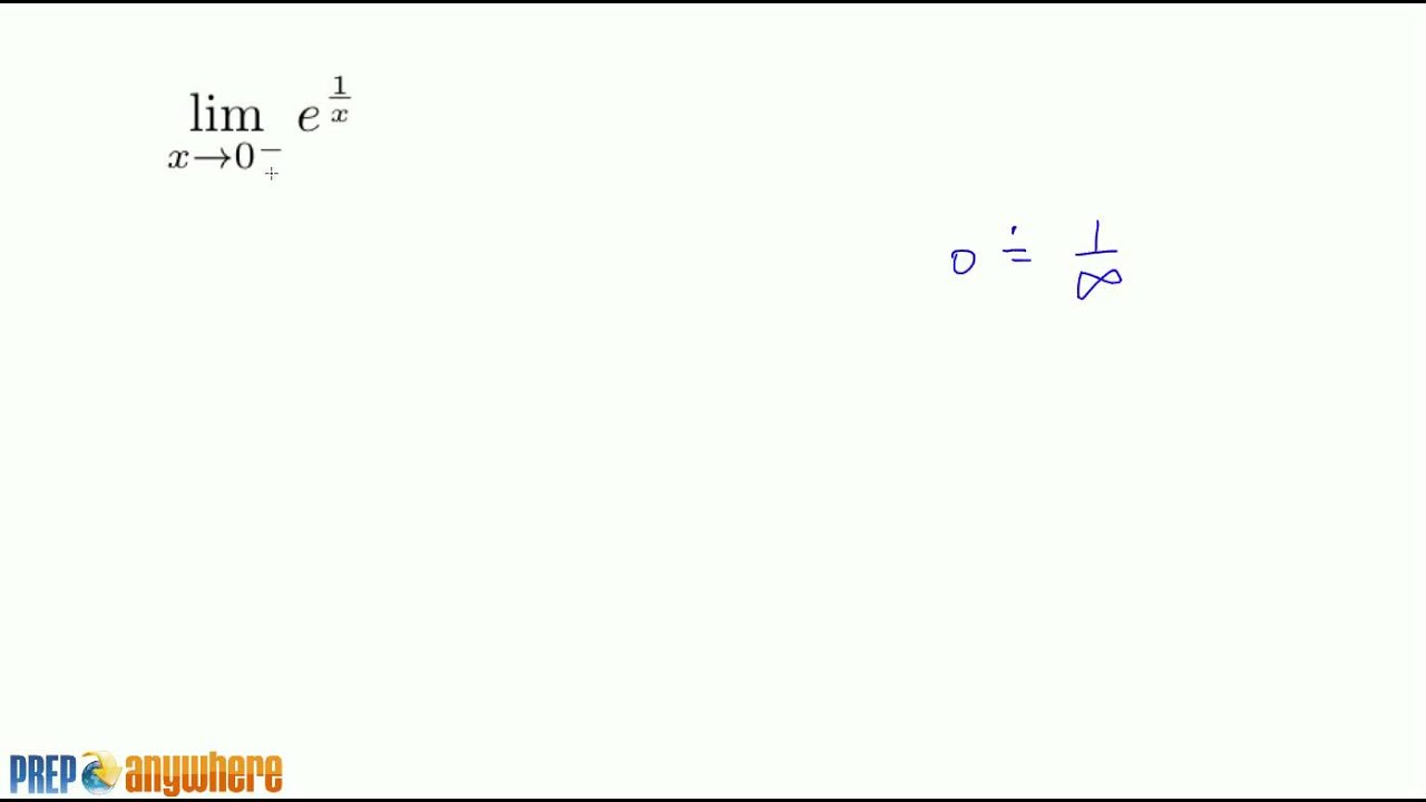 limits and assumptions for maths example