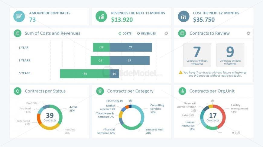 milestones and metrics business plan example