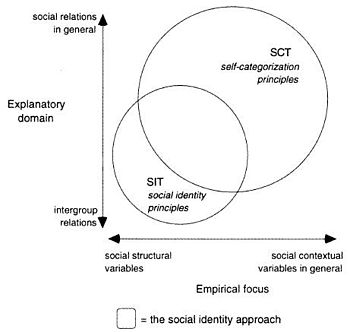 national identity definition and example
