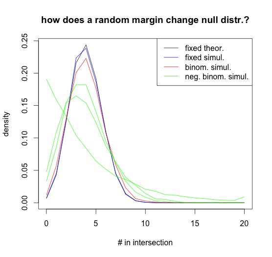 negative binomial random variable example
