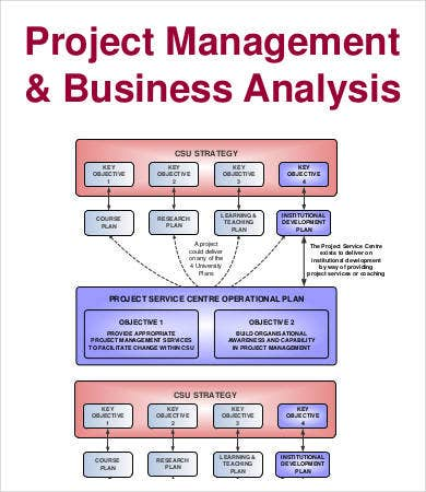 project management assignment example pdf
