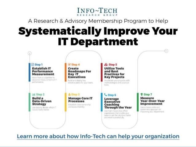 research an existing it infrastructure at a company example