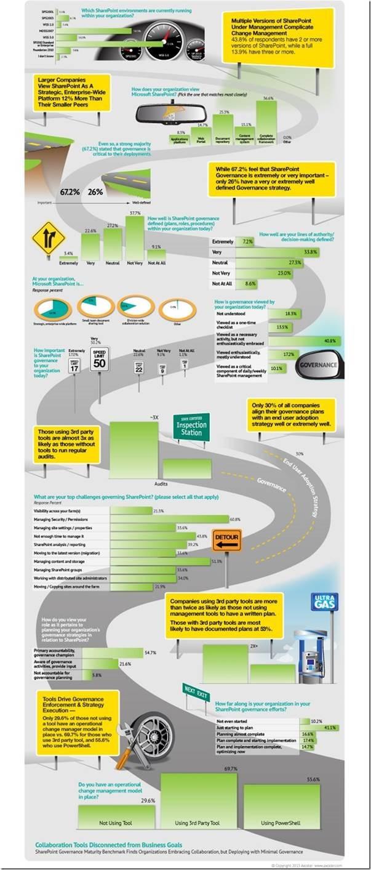 sharepoint 2010 governance plan example