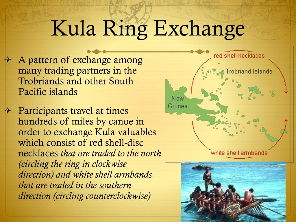the kula is an example of what type of exchange